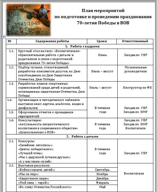 план мероприятий по поводу разнования 75 годовщины победы